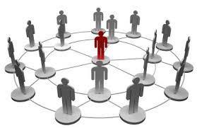 Leadership Organization