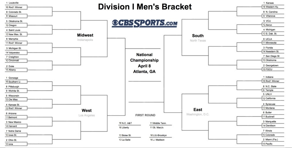 www.cbssports.com_images_collegebasketball_ncaa-tournament_brackets_printable_cbs-sports-2013