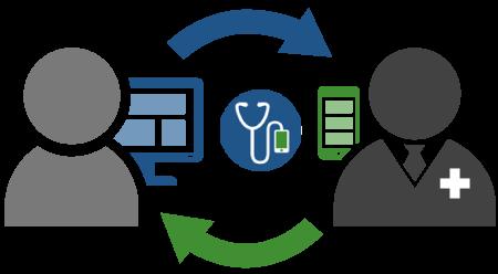 Healthcare Clinics