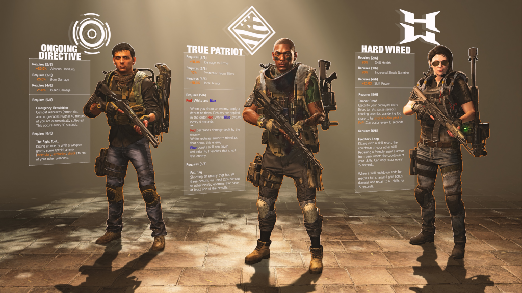 The Division 2, Ubisoft, tidal basin, division 2, the division, ps4, xbox one, shared world shooter, games, gigamax, gigamax games, nj gaming, The Division 2 raid, The Division 2 update, The division 2 news