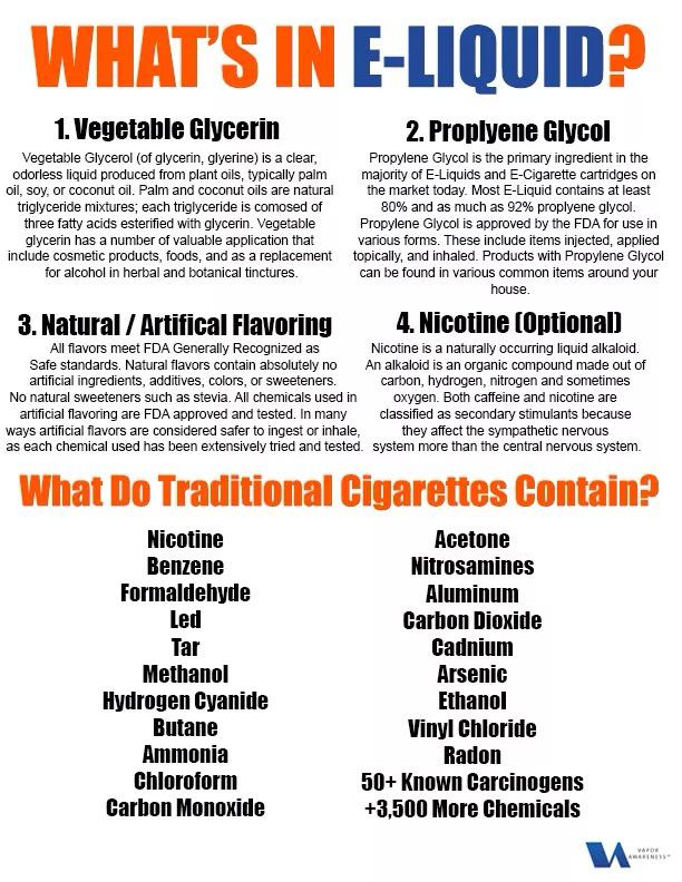 Start Living a Healthier Life With Vaping!