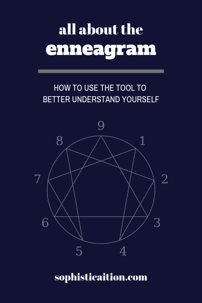 all about the enneagram test