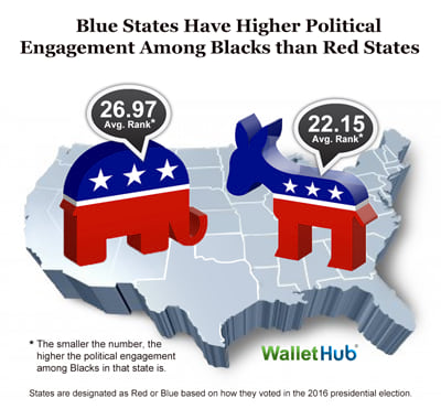 States-with-the-Highest-Political-Engagement-Among-Blacks-Blue-vs-Red-Image