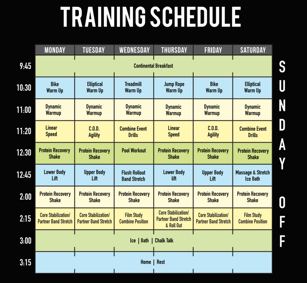 Georgia Sports Performance Combine and Pro-Day Sample Schedule