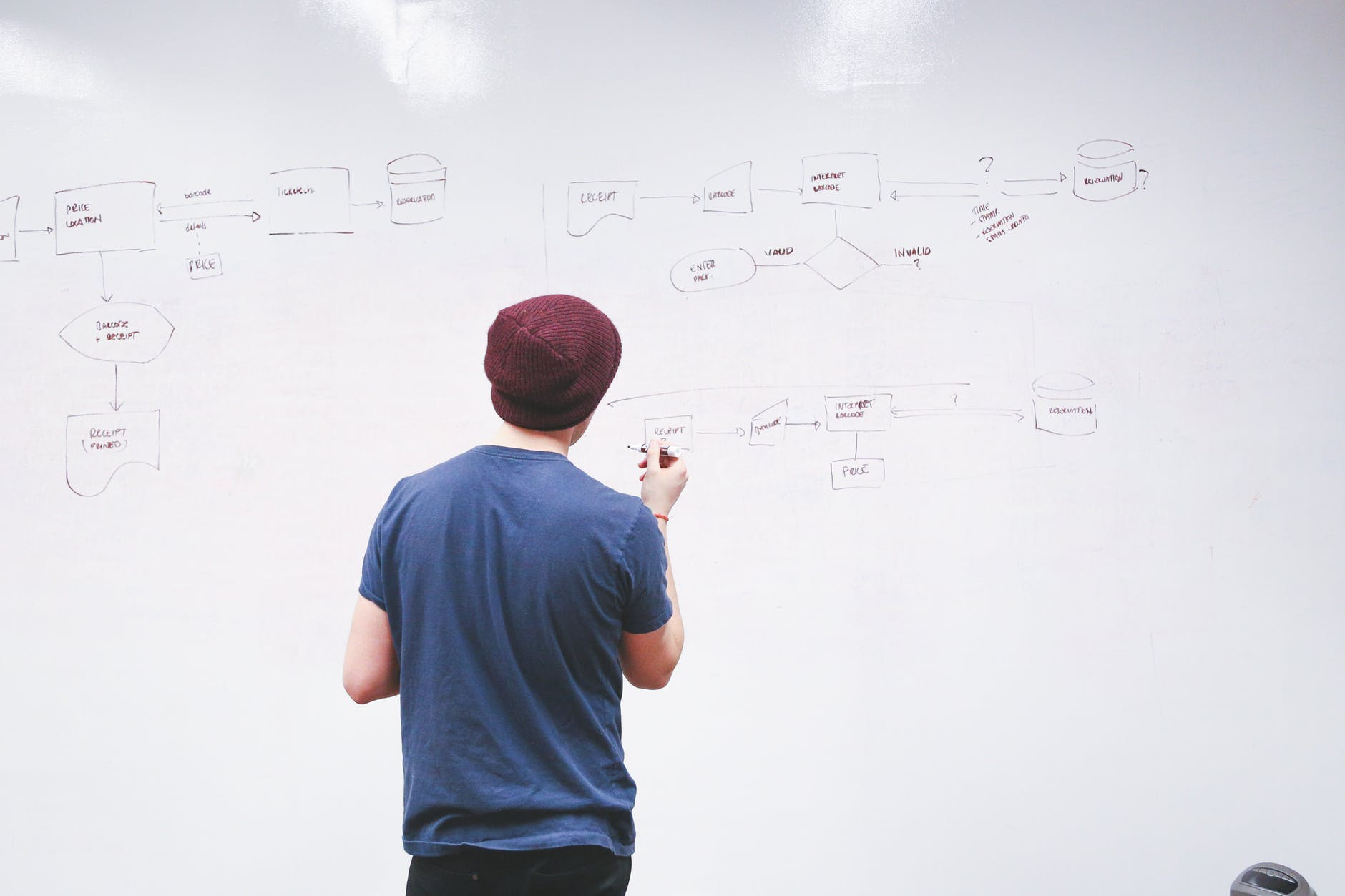 ideas whiteboard person working