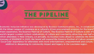 "Urban League of Louisiana is Proud to Partner with ESSENCE for ""THE PIPELINE"" 2020"