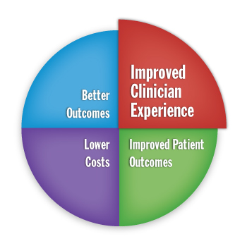 factors affecting patient satisfaction
