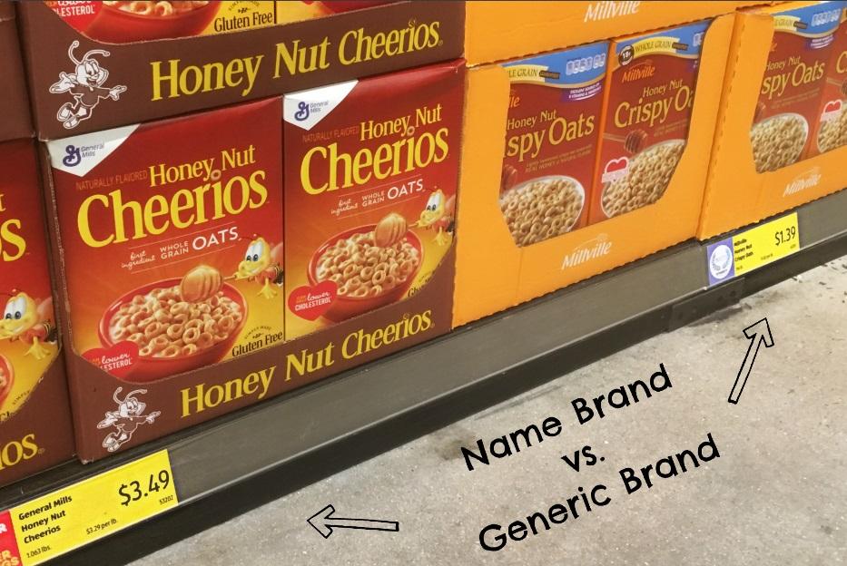 Generic Name Brand