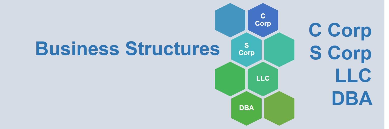 business-structures-comparison