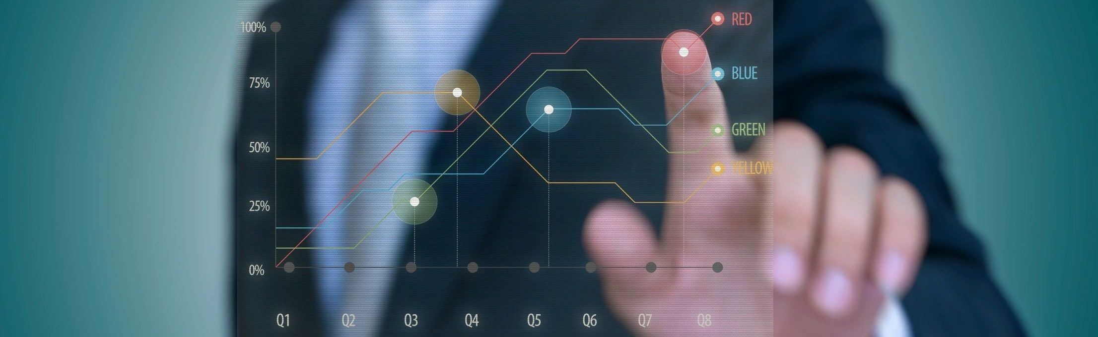 Driving  eCommerce Analytics with Effective Data Visualization