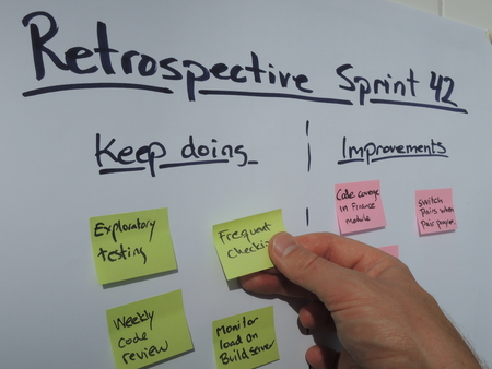 Agile Retrospective Technique Sample