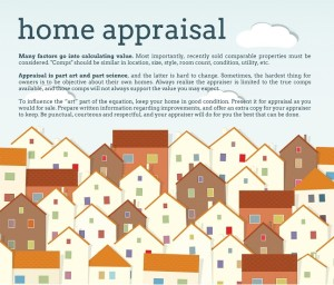 Home Loan Appraisals - USA Mortgage