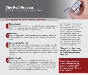 Mortgage Refinance Process in Columbia Missouri