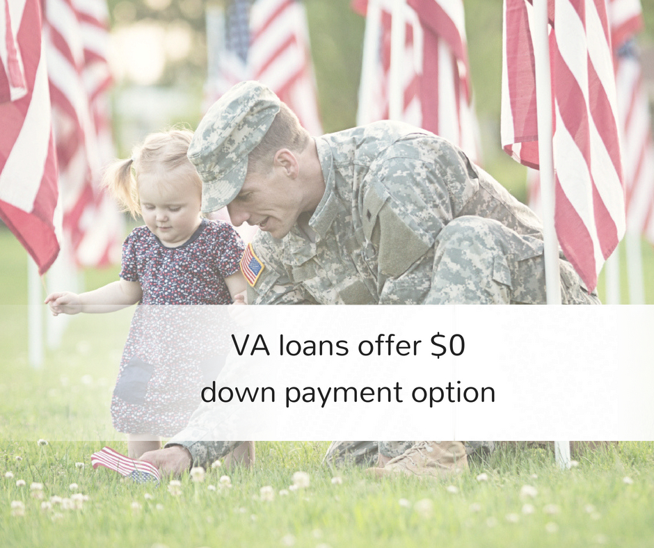 What is VA Loan - USA Mortgage