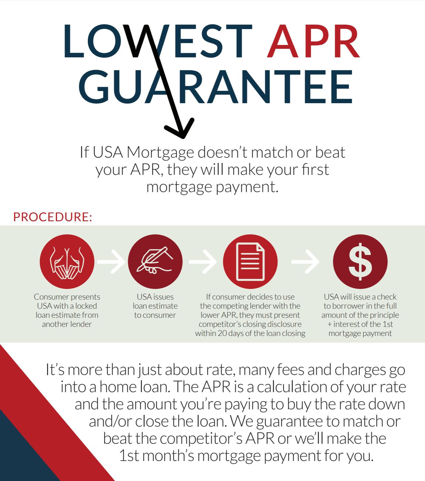 Guaranteed Lowest Mortgage APR Brochure - USA Mortgage