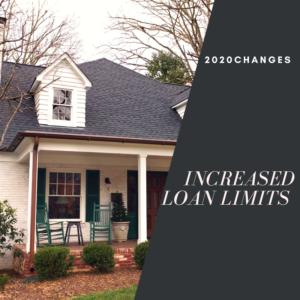 Conforming Mortgage Loan Limits 2020