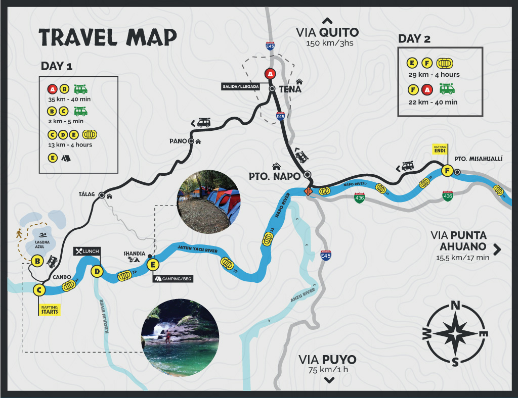 Rafting expedition travel map