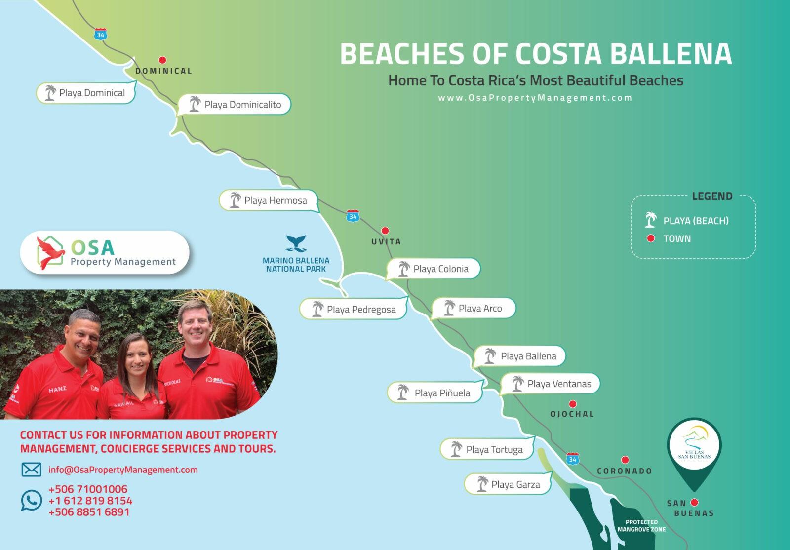 Beaches of Costa Ballena