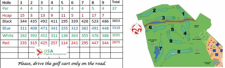 osa golf course score card