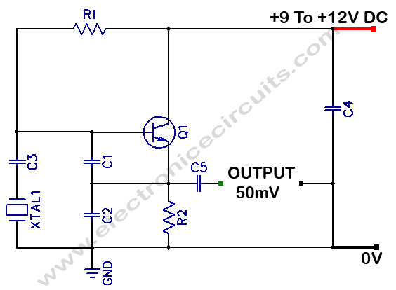 Colpitts 1MHz To 20 MHz Crystal Oscillator Circuit