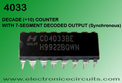 4033 DECADE (÷10) COUNTER WITH 7-SEGMENT DECODED OUTPUT (Synchronous) cd4033
