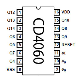 CD4060 CMOS 14 Stage Ripple Carry Binary Counter Divider Oscillator ic pin configuration