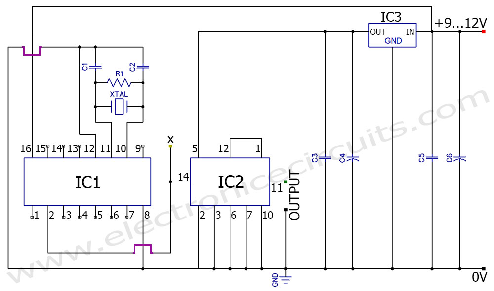 CD4060 50hz 60hz frequency signal generator circuit diagram using crystal oscillator