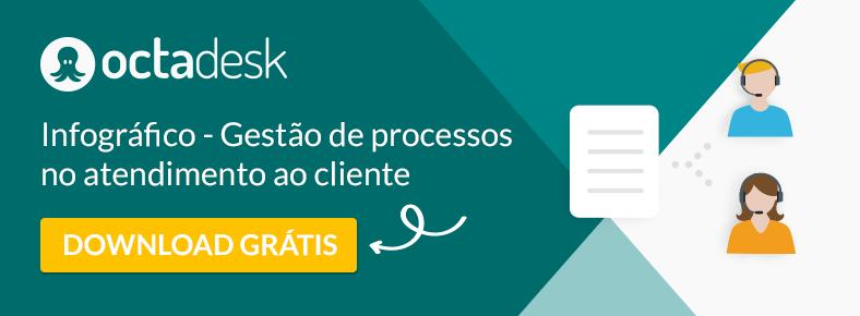 infográfico de processos de atendimento ao cliente