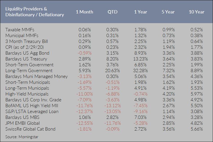 Liquidity Providers