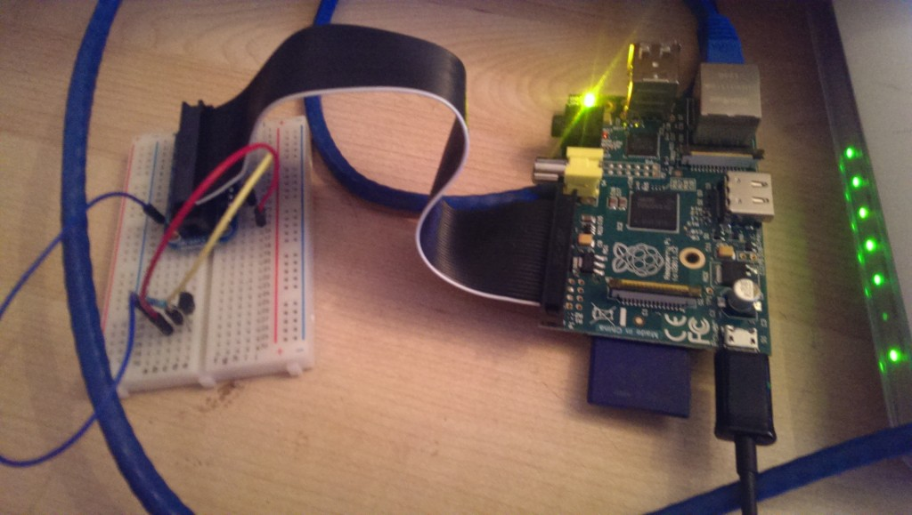 King Ludd's Raspberry Pi