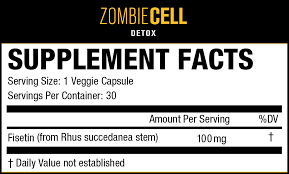 Zombie Cell Detox Facts panel