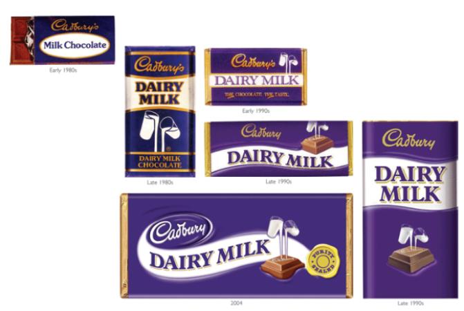 cadbury ads kuch meetha ho jaye