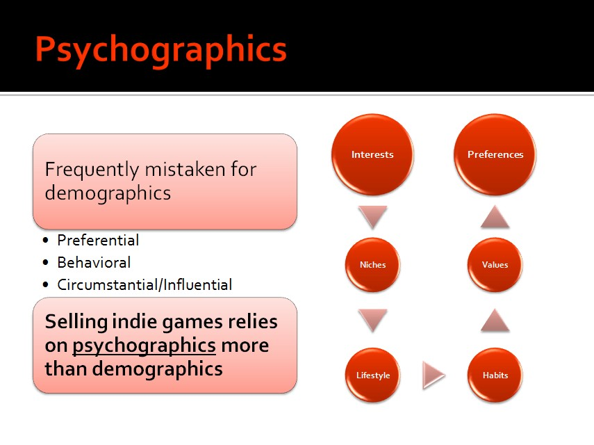 psychographics infographic