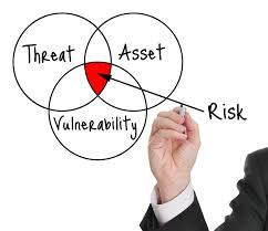 asset protection planning lawyers in jacksonville florida