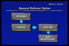 estate planning attorney jacksonville florida explains ira spousal rollover rules