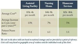 elder law attorney medicaid planning for long term care costs