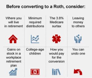 roth_converstion_KT