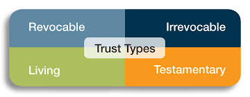 Ten Different Types of Trusts – Which One Is Right for You?