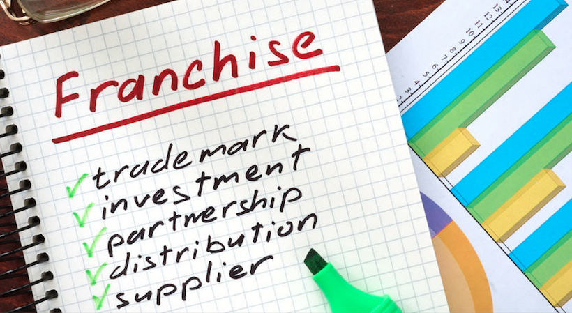 generate better quality franchise leads