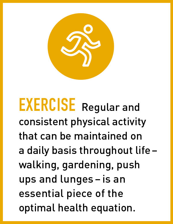 Lifestyle-Medicine-Exercise