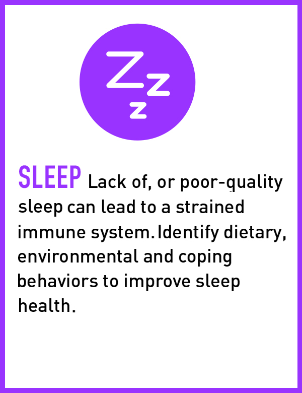Lifestyle-Medicine-Sleep