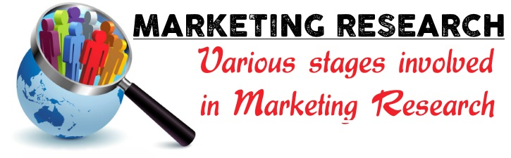 Various stages involved in Marketing Research