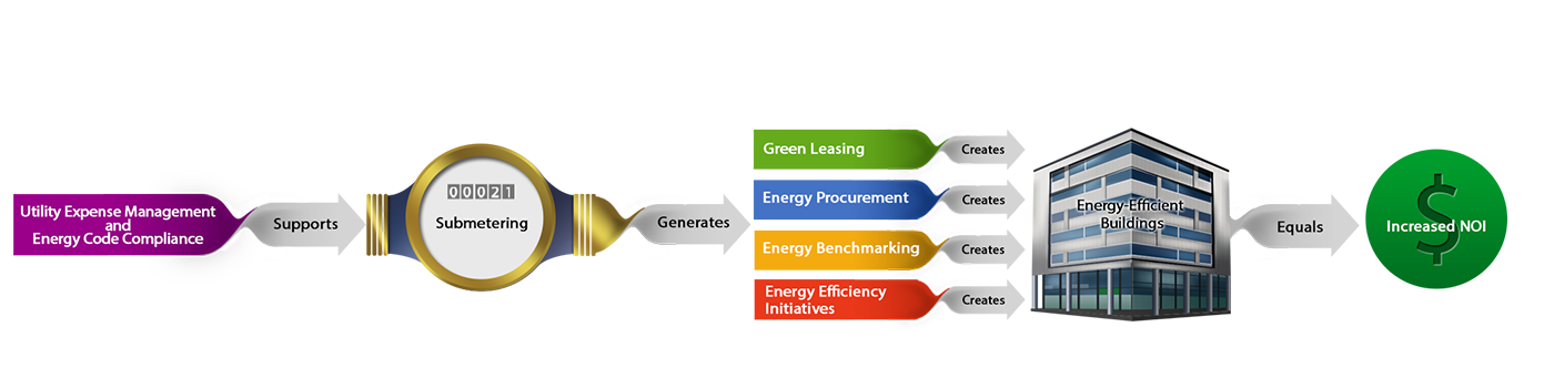 comrehensive-energy-solutions