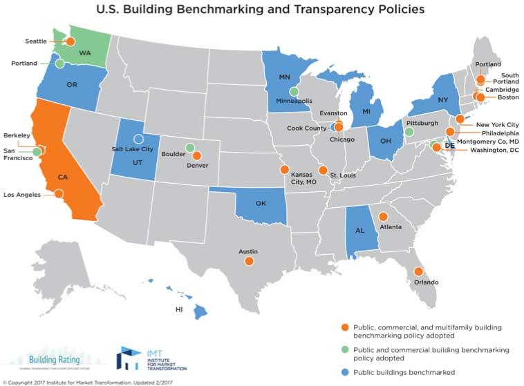 us-building-benchmarking