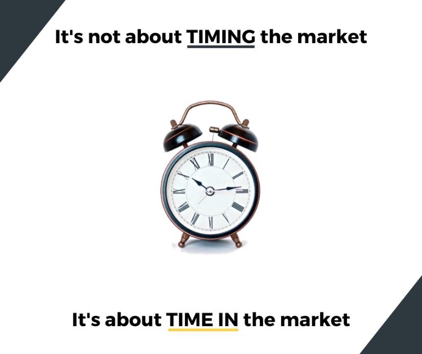 Market Timing and Other Investing Myths, Sound Financial Group