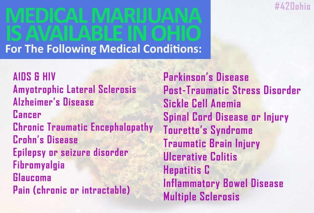 Ohio qualifying conditions for medical marijuana
