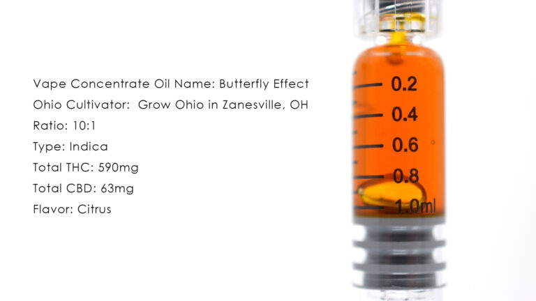 Butterfly Effect Indica Concentrate Fact Sheet