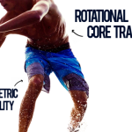Surf Fitness – Work out like a Pro Surfer