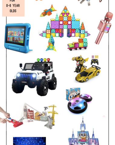 Ruthie Ridley Blog Gift Guides For Kids