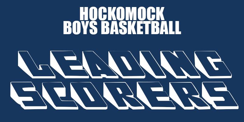Hockomock Boys Basketball Leading Scorers